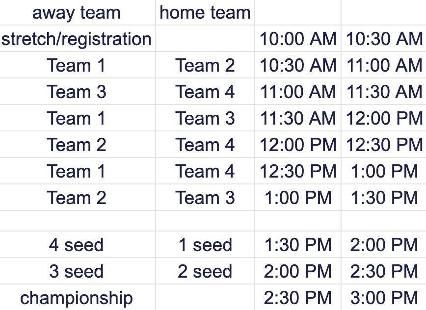 spring recess softball hittrax tourney schedule