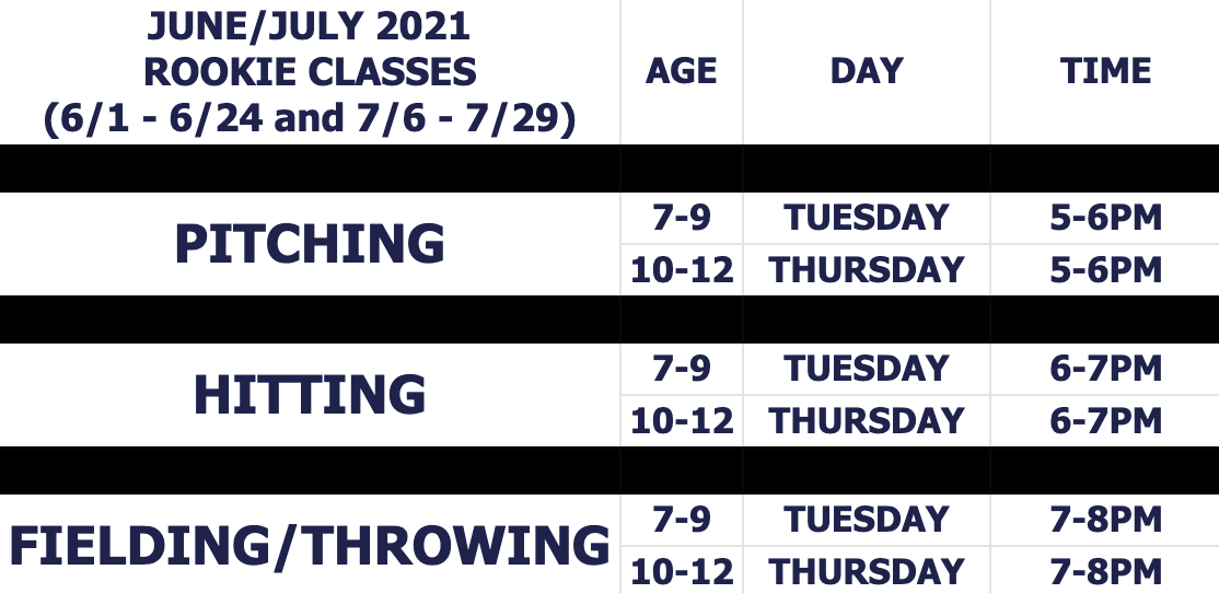 june:july 2021 rookie class schedule